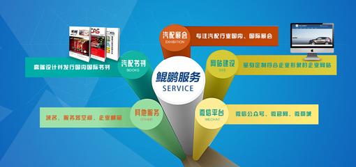 深圳鲲鹏亚洲图片网传媒