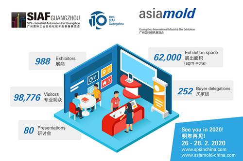 SIAF 广州工业自动化展喜迎十周年志庆,观众数目大幅攀升,刷新历届纪录!